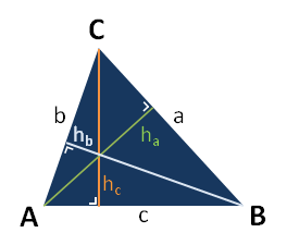 triangle altitude from each angle
